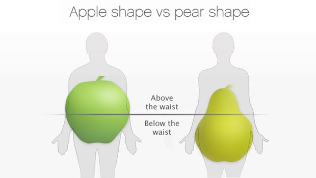 1apple_vs_pear