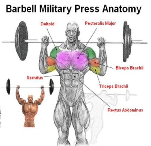 military_press
