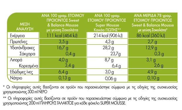 Mousse-sokolata-sweet-and-balance-2