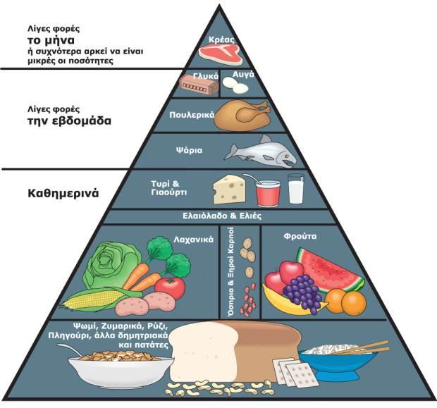 mediteranean_diet