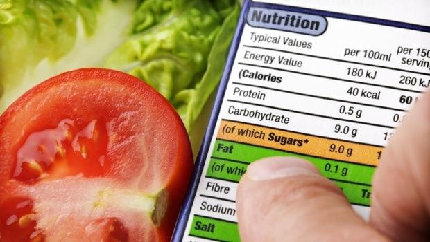 Διατροφική επισήμανση: Ενδεικτική Ημερήσια Πρόσληψη