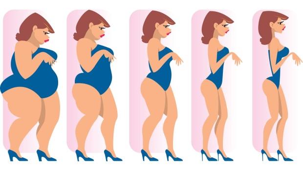 Μεθοδος απωλειας βαρους