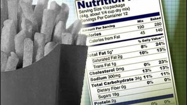 Κατανοώντας τις διατροφικές ετικέτες