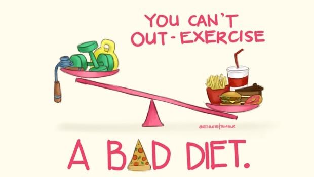 Τι τροφές θα πρέπει να αποφεύγεις μετά το γυμναστήριο