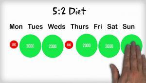 """Δίαιτα 5:2 – """"Έξυπνη"""", δραστική και χωρίς να πεινάσεις καθόλου"""